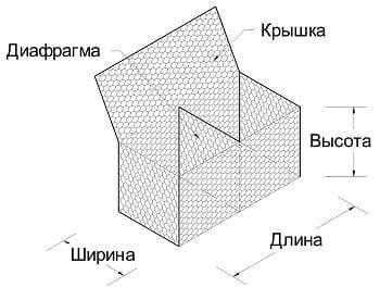 Характеристики габиона коробчатого