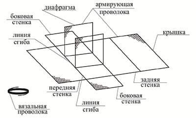 Установка диафрагм