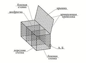 Внешний вид собранной габионной конструкции